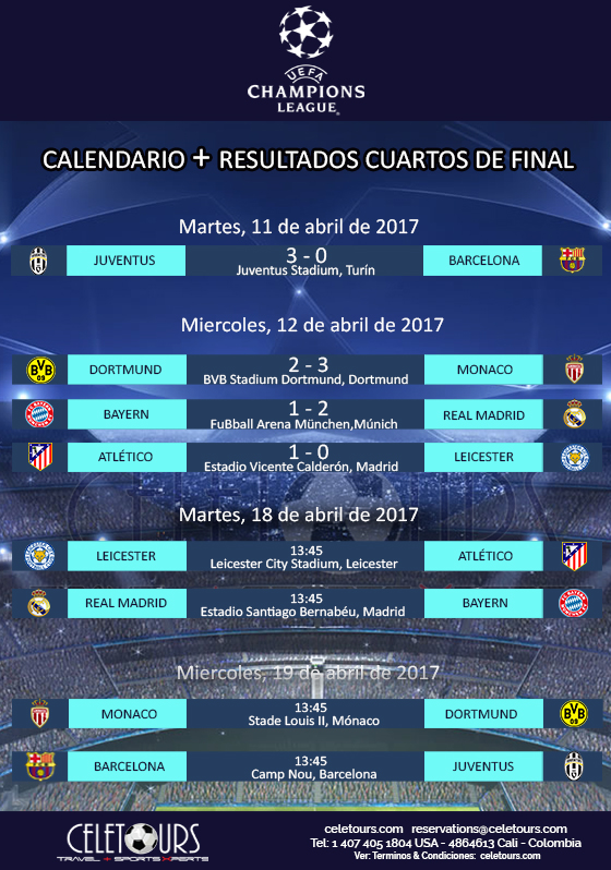 Calendario Uefa Champions League.Calendario Resultado Cuartos De Final Uefa Champions