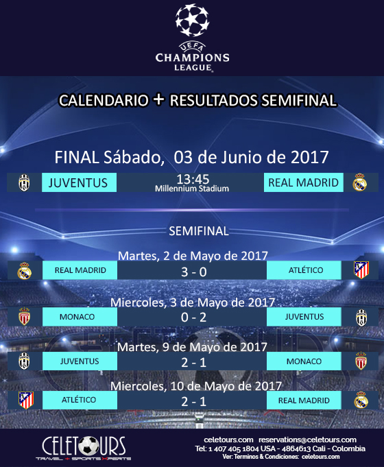 Calendario Uefa Champions League.Calendario Final Resultado Semifinal Uefa Champions League