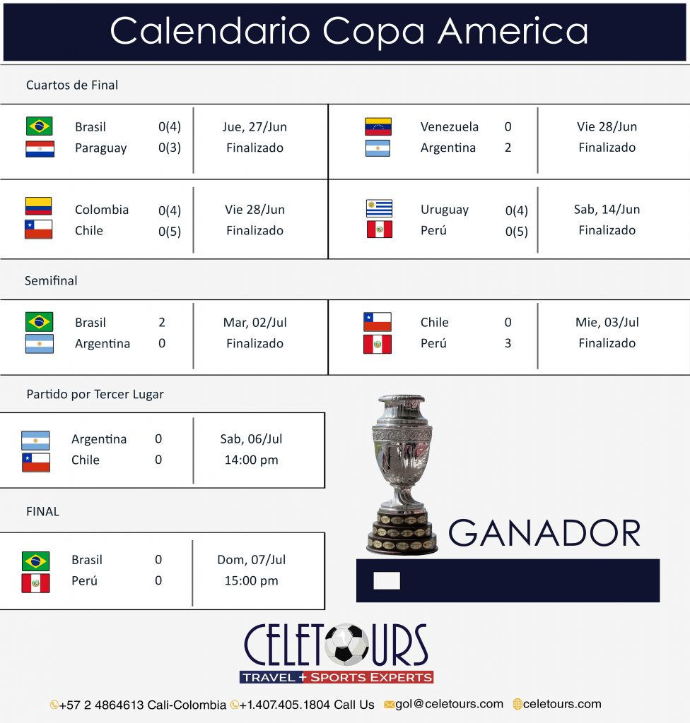 Calendario Coppa America.Calendario Copa America 2019